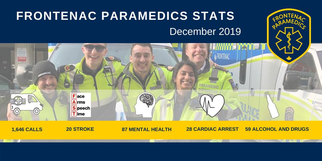 Frontenac Paramedics stats December 2019