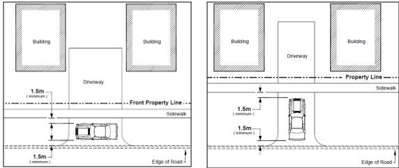 Boulevard Parking Diagram